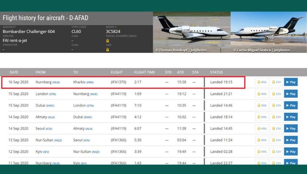 Геннадій Кернес прилетів з Харкова до Берліна тим же літаком Bombardier Challenger 604, який доставив до Німеччини Олексія Навального з Омська