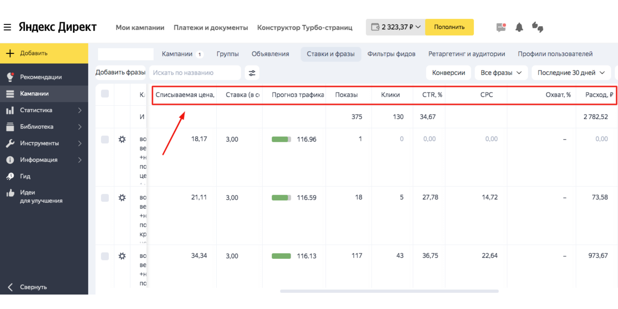 Аналитика в Яндекс.Директ