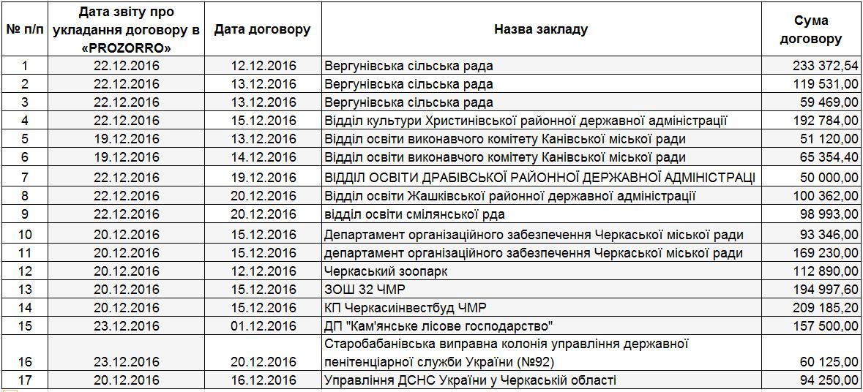 Перелік порушників_1.png