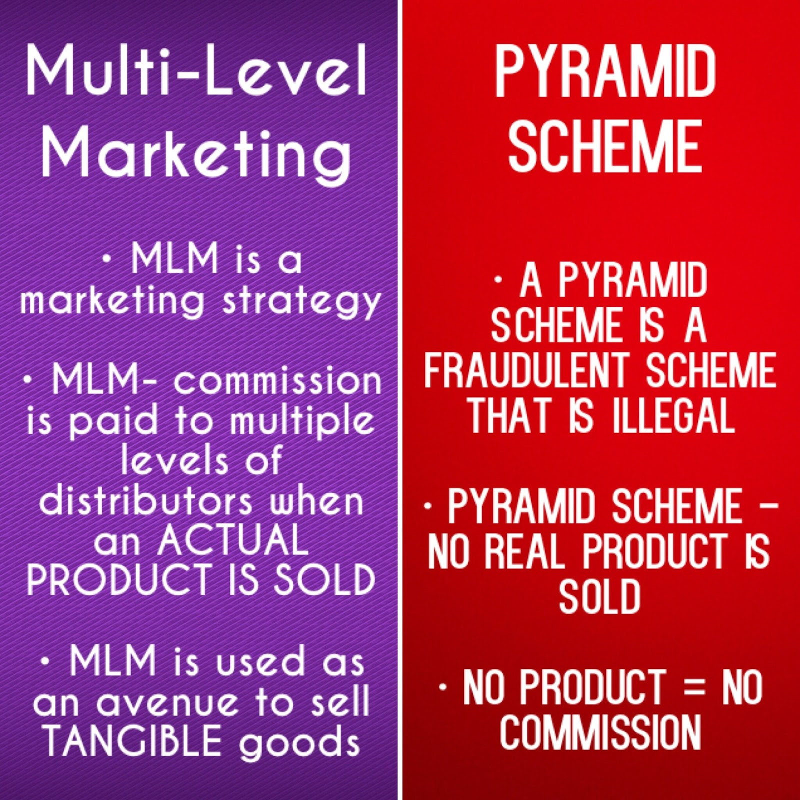 Image result for pyramid scheme vs mlm