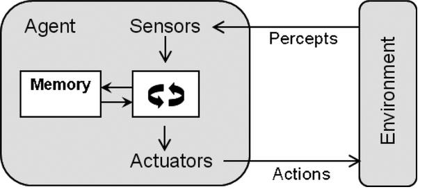 agent simplified schema
