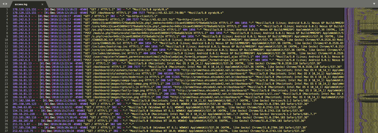 Apache log analysis with Sublime Text 3 | StillzTech