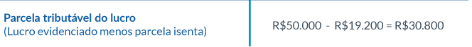 Parcela tributável do lucro (lucro evidenciado menos parcela isenta)
