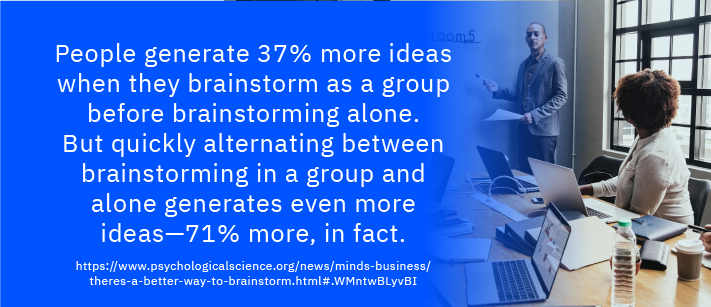 Improving Creativity by Over 70%