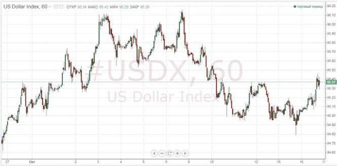 Exchange Rates 18.10.2018 analysis