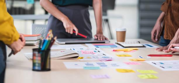 En la Digitalización de Pymes la planificación es fundamental