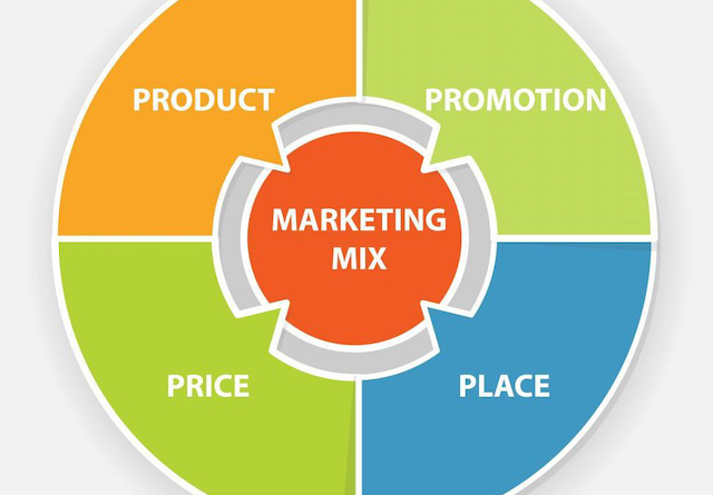 Nội dung của marketing strategies gồm 4P