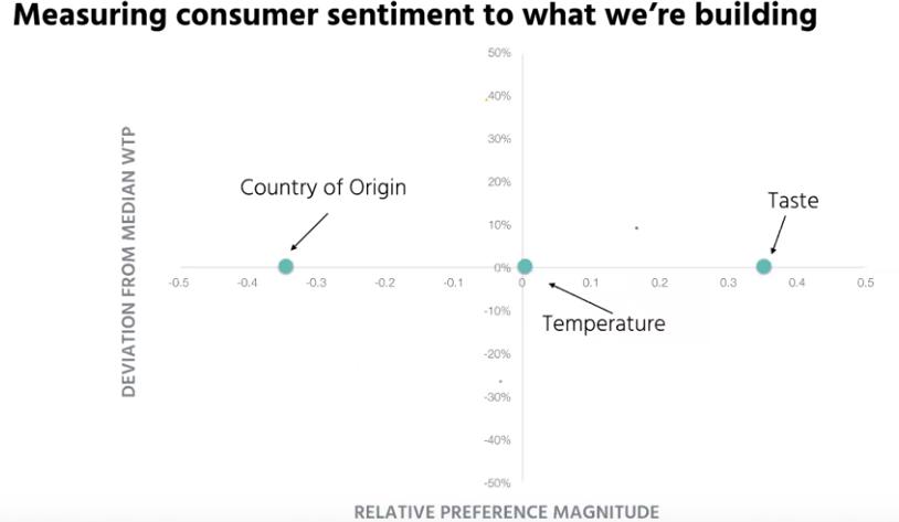 customer-sentiment-graph