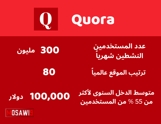 Quora free traffic - الترافيك المجاني عن طريق منصة Quora