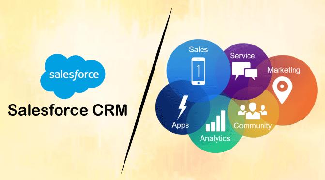 Salesforce online CRM software