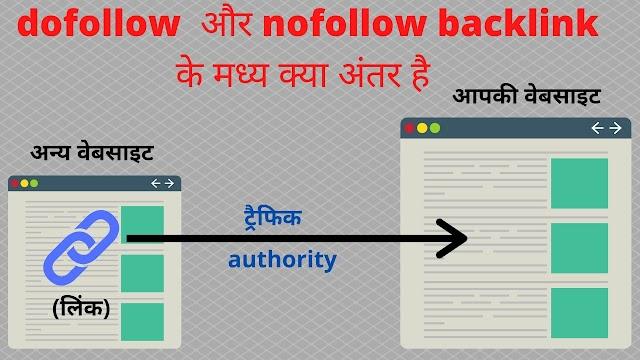 dofollow and nofollow backlink में क्या अंतर है ?