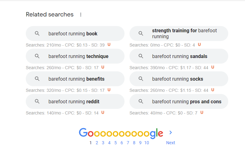 Related searches for barefoot running