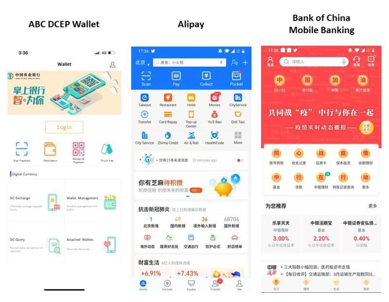 Изображения кошелька DCEP и его интеграции в приложении Alipay и Bank of China.