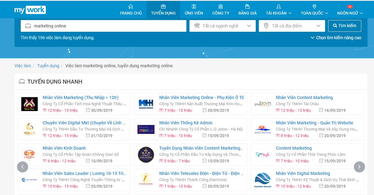 Cơ hội nghề nghiệp marketing online