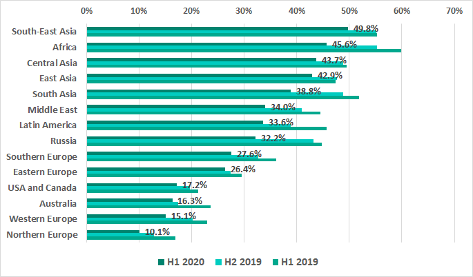 """""""Customized Future"""": Consumers in APAC to benefit most from Industry 4.0 1"""