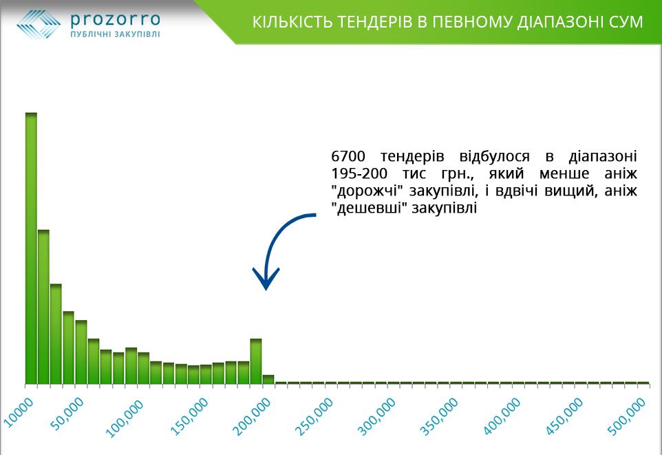 График 3.png