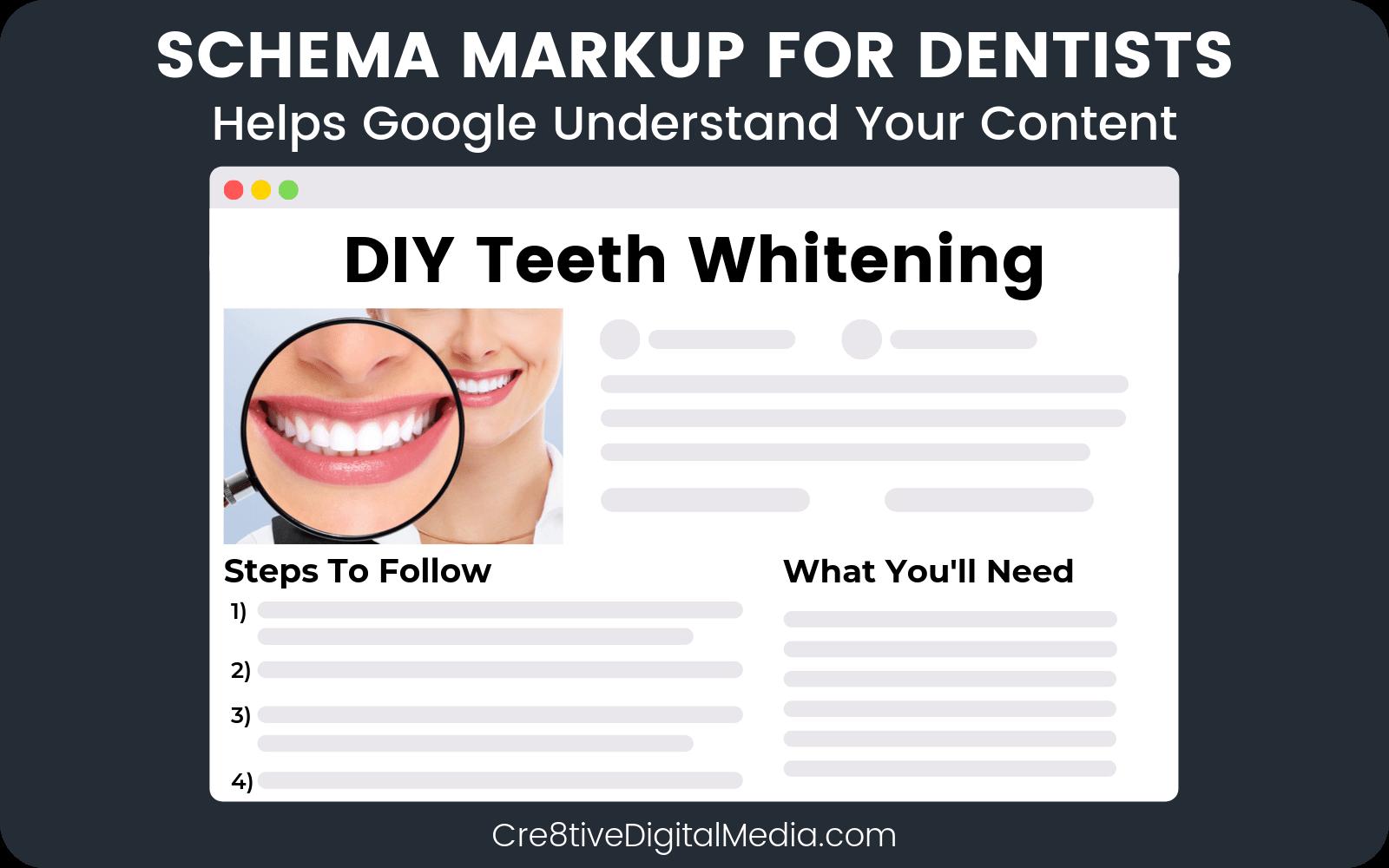 Blog Post: DIY Teeth Whitening