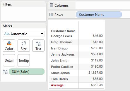 Sum(Sales) + Customer Name in Tableau
