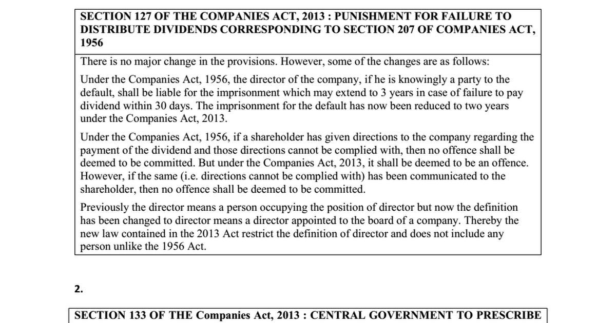 case study company act 1956