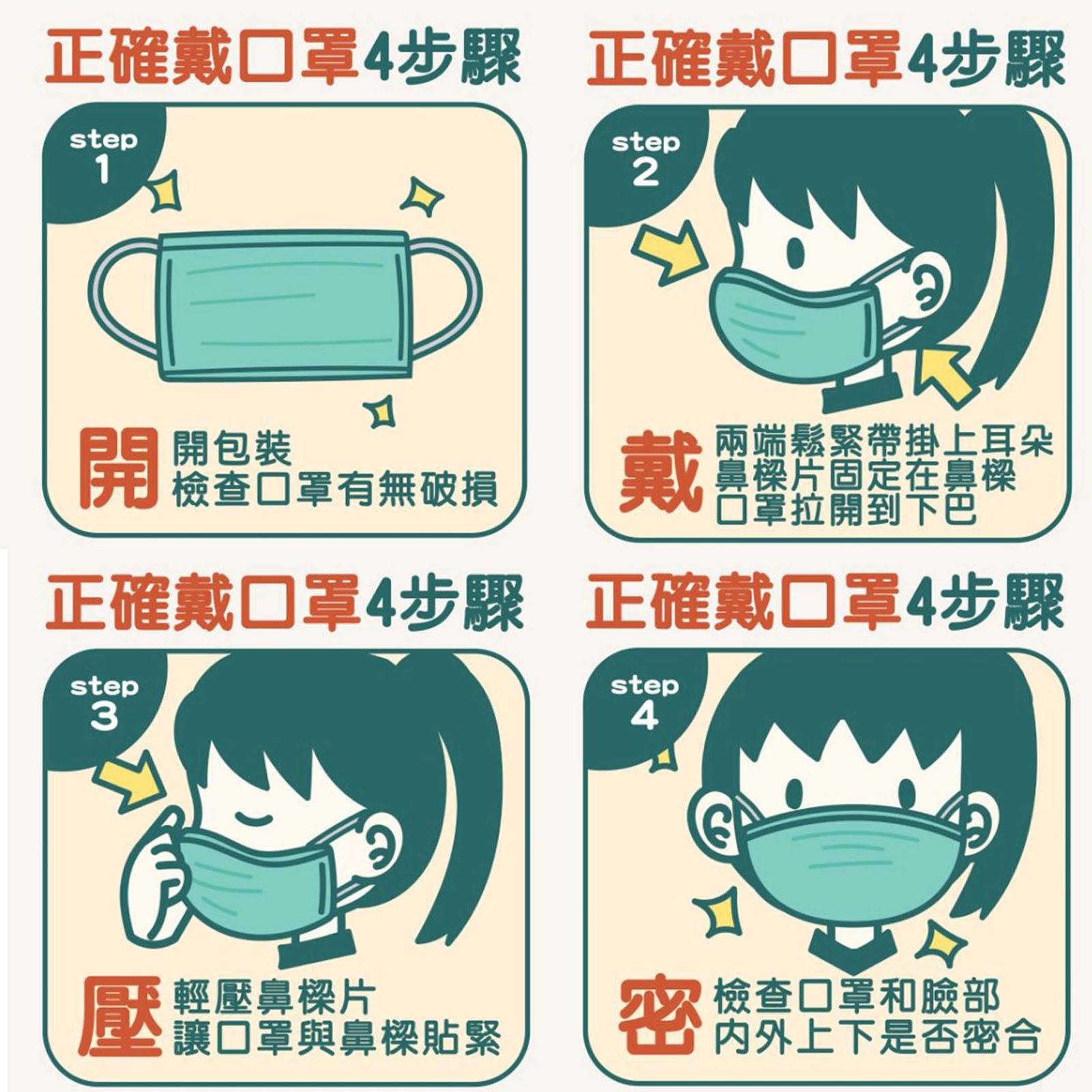 帶口罩方法