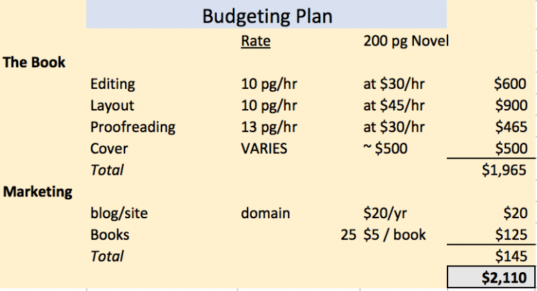 Budget Plan - low budget planning for book publishing costs