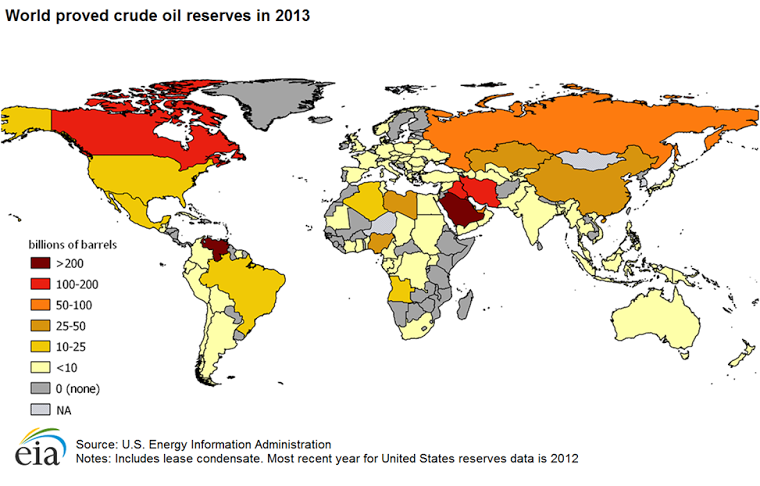 Global Proved Oil Reserves