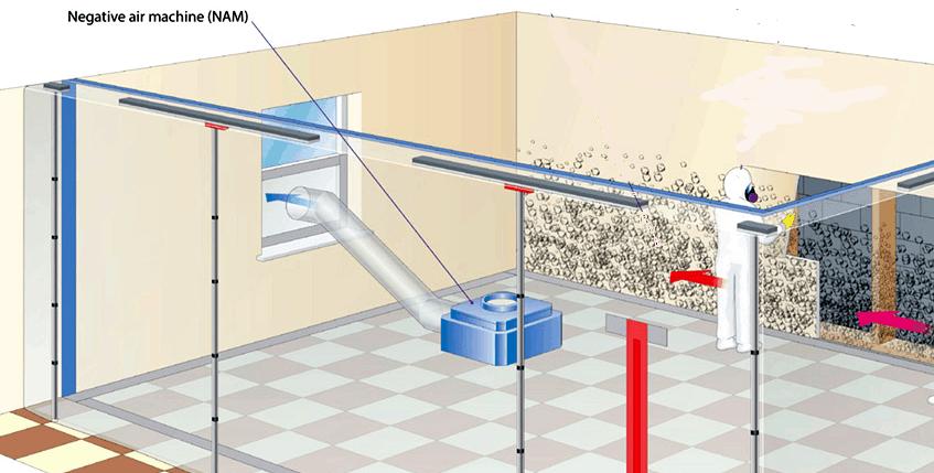 Negative Air Machine illustration