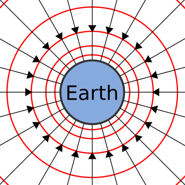 Earth gravity field