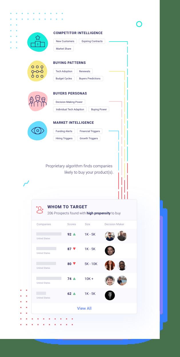 Best Marketing Tools 2020 - Slintel 3