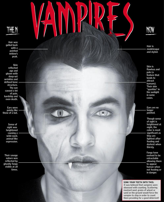 VampiresThenAndNow2.jpg
