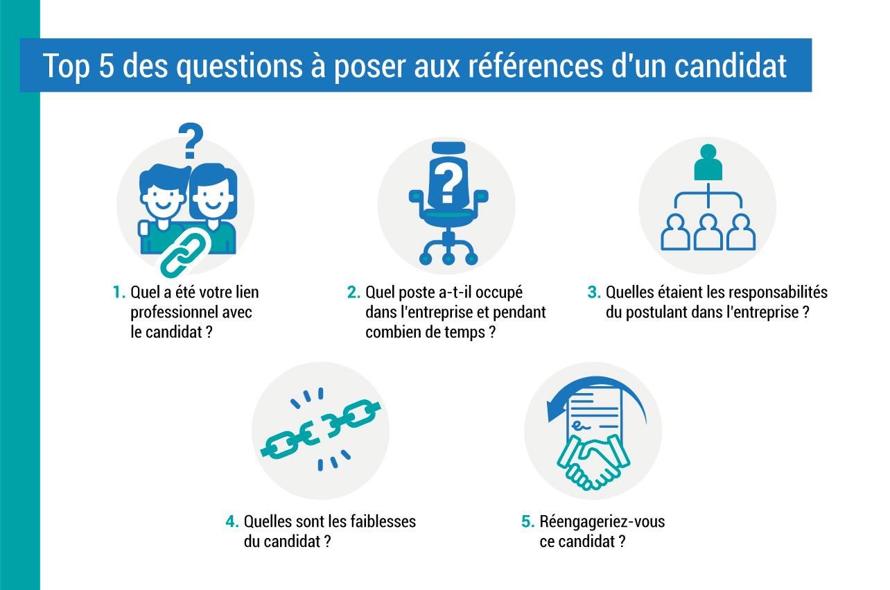 5 questions à poser durant une prise de références