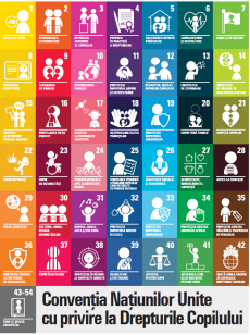 Convenţia Naţiunilor Unite cu privire la Drepturile Copilului   UNICEF  Romania