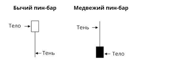 5.bullishbearishpinbar.jpg