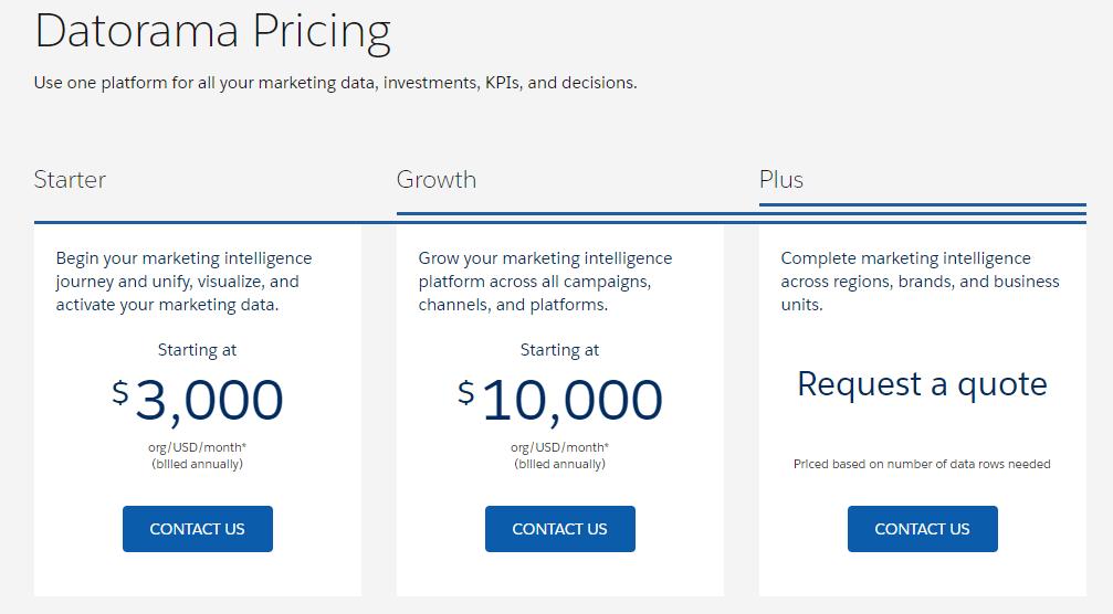 datorama pricing
