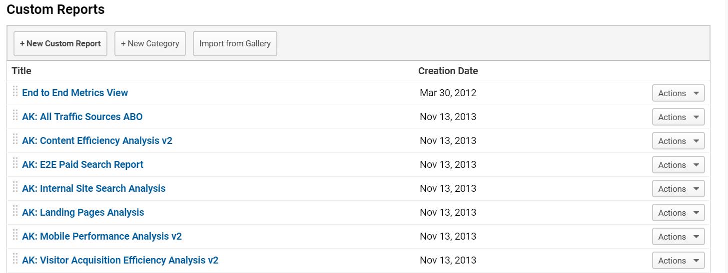List of Custom Reports in Google Analytics