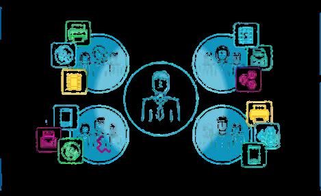 Are web developers worth hiring? hiring freelance web developers, Fokus web development digital agency blog