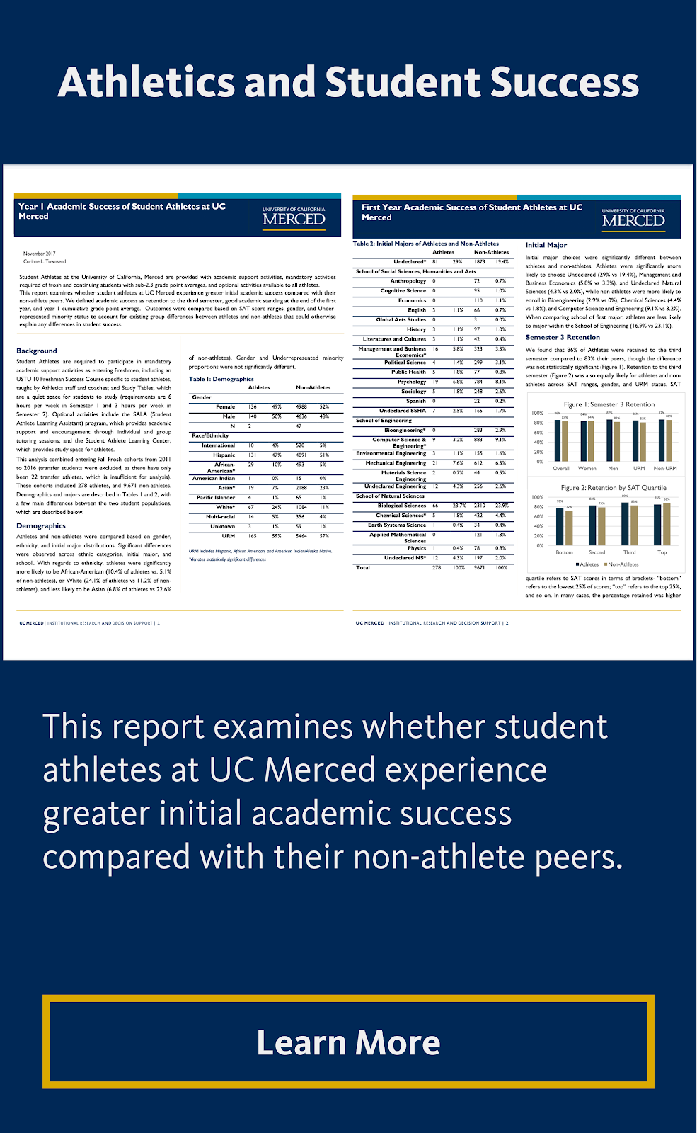 Athletics and Student Success