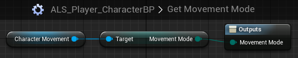 Get Movement Mode.PNG