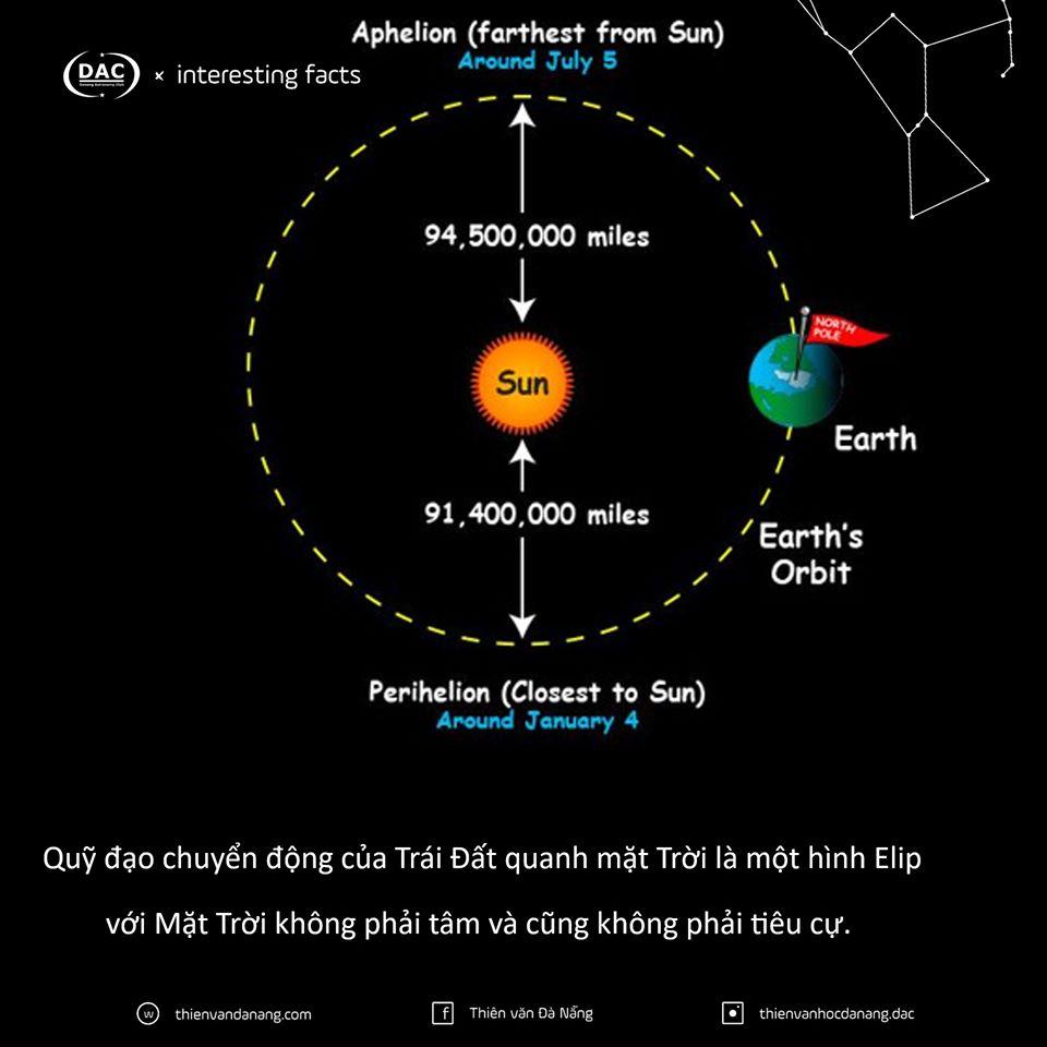 Làm sao các nhà thiên văn xác định khoảng cách Trái Đất đến Mặt Trời? - JLDzT5CJ9ZgTStDDpCWkfXxRfqID45FXgHujOTJzizVkc XbCBlKPtzI6Lyv c2cXVJvBelcMq WwAo8Cn02dns QyePg6doIFoX0Kg1VsH4h1k2jEX8ZQV6M3lAQWwCJ Oe11SH / Thiên văn học Đà Nẵng