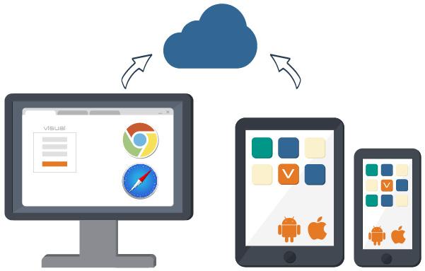 desktop and mobile AutoCAD apps