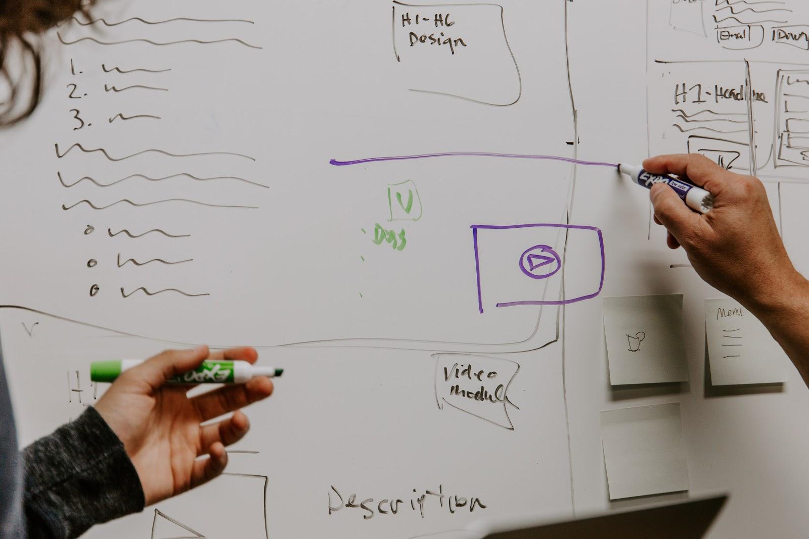 Pessoas escrevendo uma estratégia de gamificação em um quadro branco.