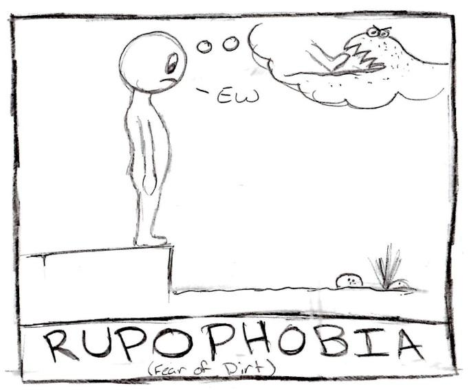 What is Rupophobia? (An Overview)