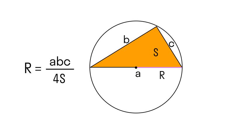 формула радиуса окружности, если известны стороны и площадь вписанного треугольника