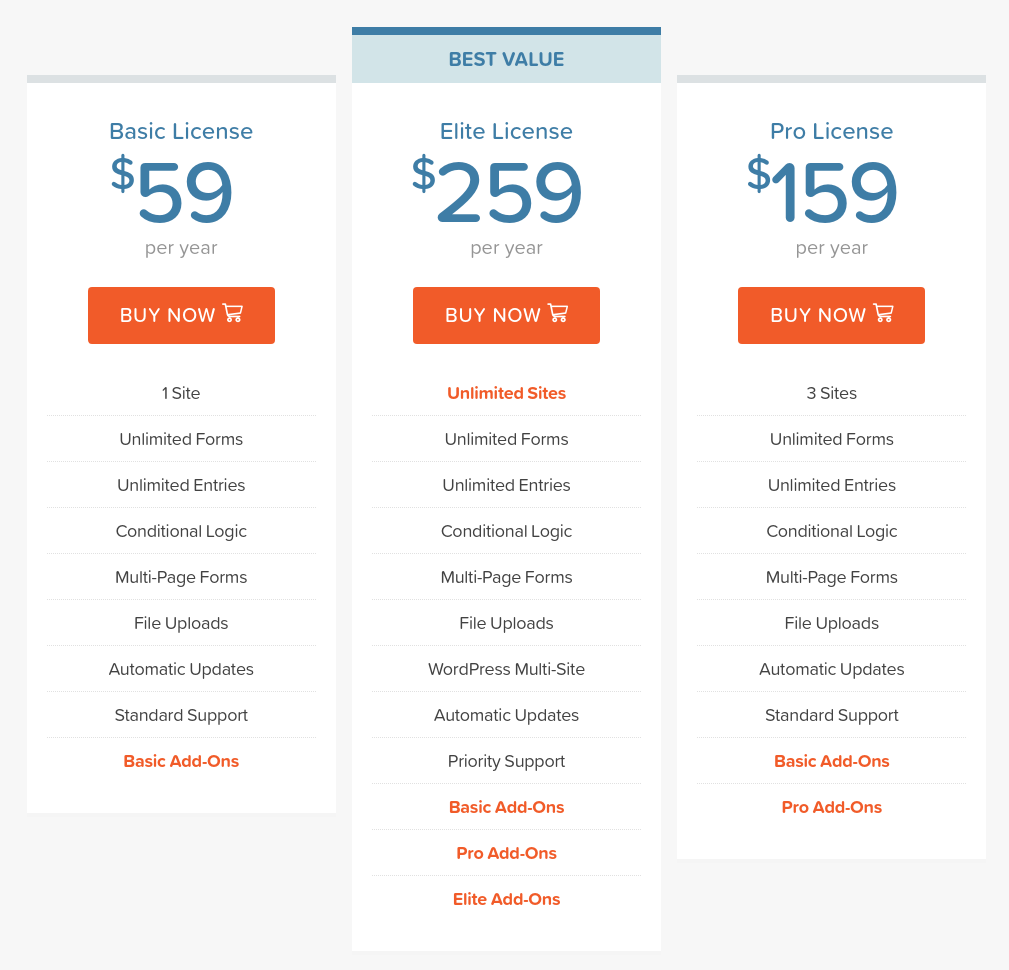 gravity forms wordpress form plugin pricing