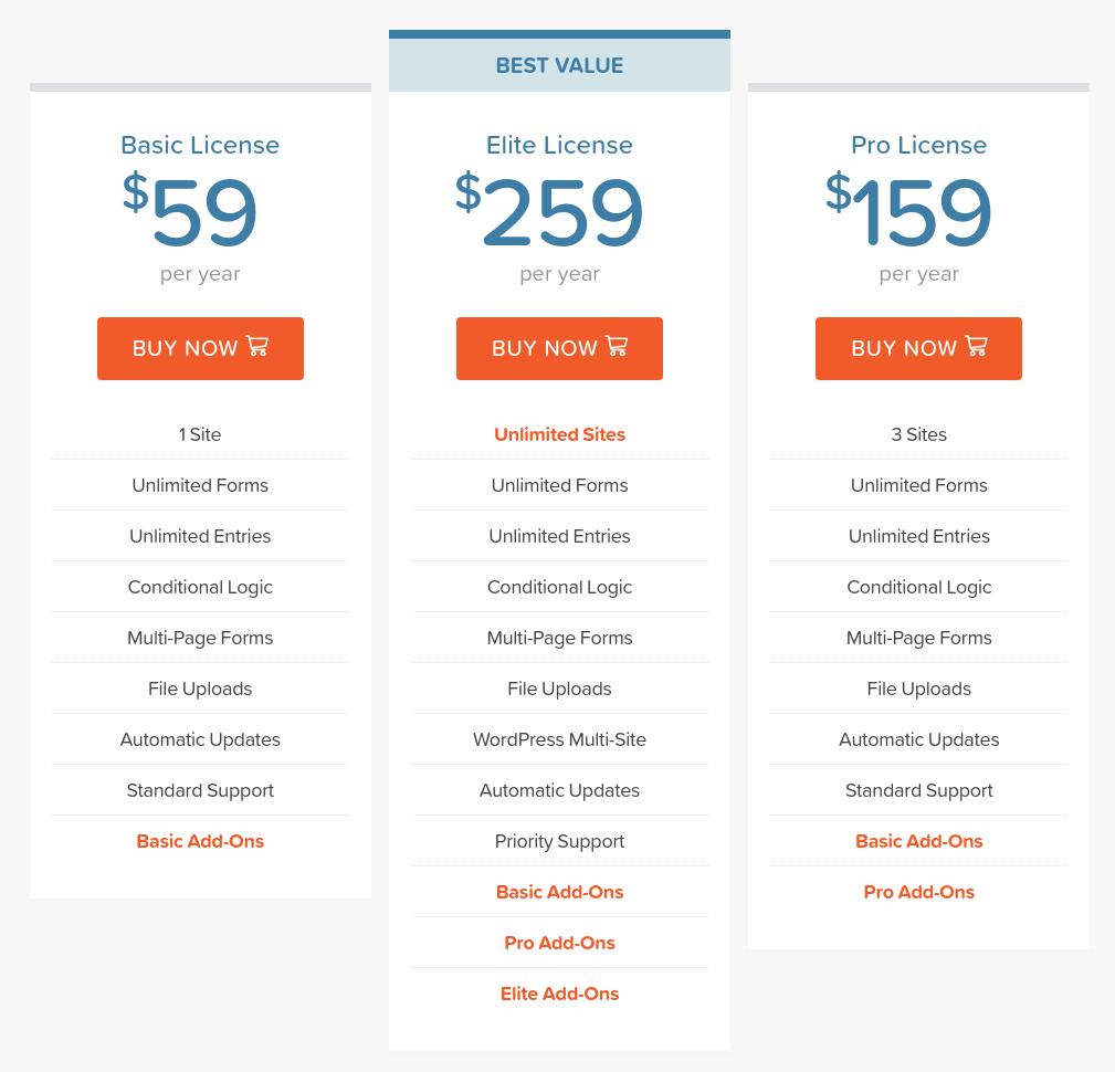 gravity forms wordpress form plugin pricing
