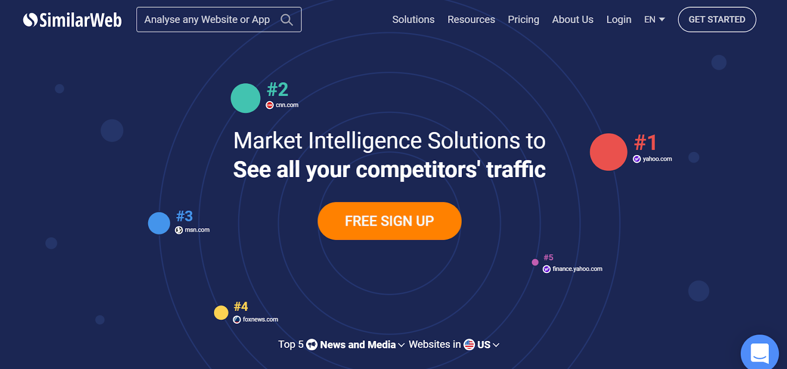 conversion rate optimization tools for web traffic