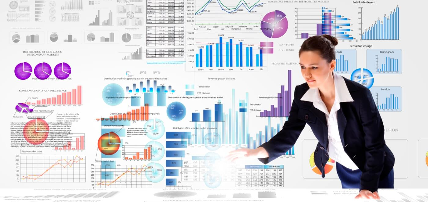 Crucial set skills of a business analyst