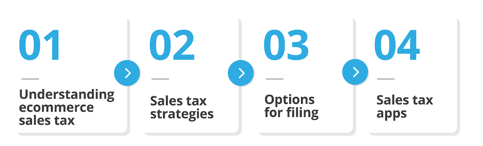 sales tax hub chapters