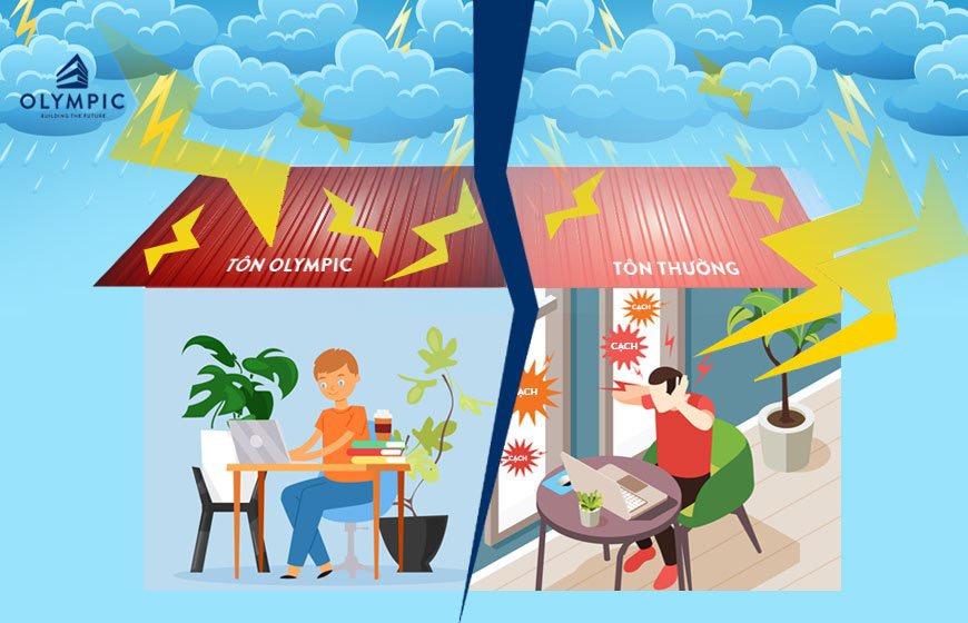 Sử dụng tôn xốp cách nhiệt chống ồn hiệu quả