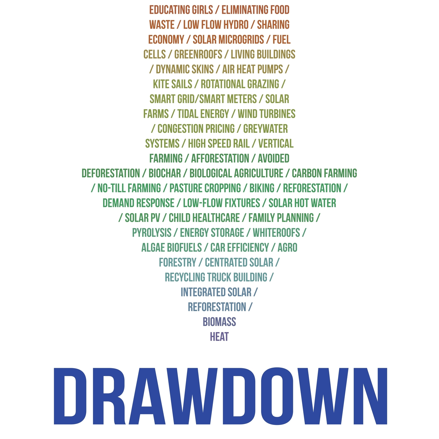 Drawdown-arrow.jpg